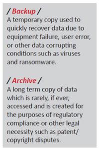 Backup vs. Archive definition
